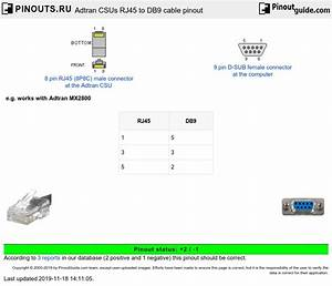 Adtran Csus Rj45 To Db9 Cable Pinout Diagram   Pinouts Ru