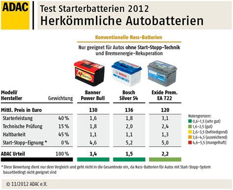siege auto adac autobatterien im test 2012