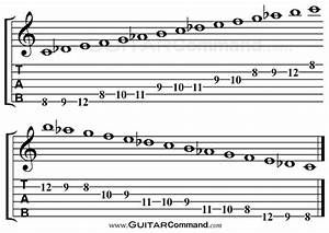 Arabic Scale Guitar Tab  Notation  Diagrams  U0026 Information