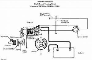 Chevy Blazer Starter Wiring Diagram : 1998 chevy blazer will not start my 1998 chevy blazer ~ A.2002-acura-tl-radio.info Haus und Dekorationen
