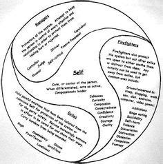 family systems theory images family therapy