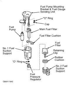 Fuel Filter Location 2000 Avalon by 2001 Toyota Echo Fuel Filter Location 2 Automotive