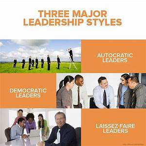 There are 3 major leadership styles, developed by ...