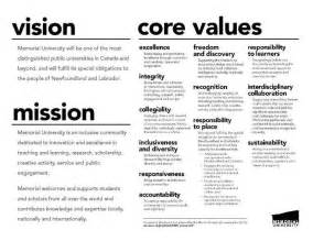 Value Statement Exles For Resumes by Personal Values Statement Sles Drugerreport732 Web Fc2