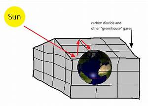 File Greenhouse Effect Diagram Png