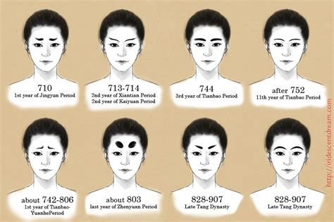 painted eyebrow trends  tang dynasty