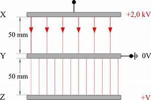 Elektrisches Potential Berechnen : doppelkondensator leifi physik ~ Themetempest.com Abrechnung