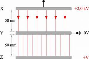 Feldstärke Berechnen : doppelkondensator leifi physik ~ Themetempest.com Abrechnung