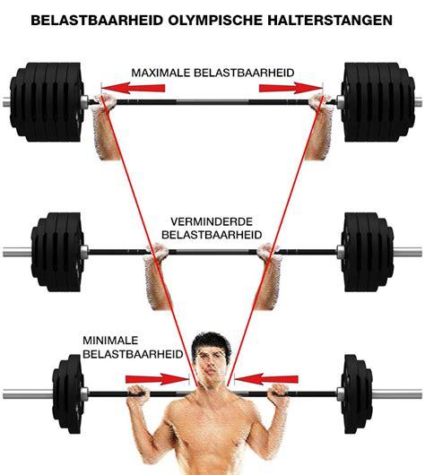 Oefeningen bodybuilding