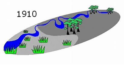 River Flowing Animation Clipart Powerpoint