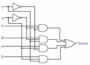 U512a U96c5 4 1 Multiplexer Logic Diagram
