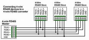 Control Domotico Mediante Arduino