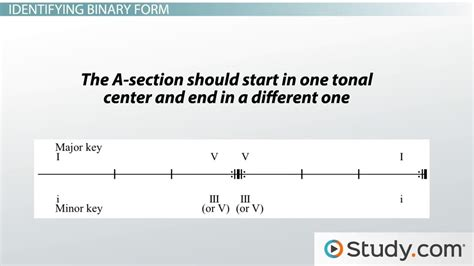 binary form in definition exles