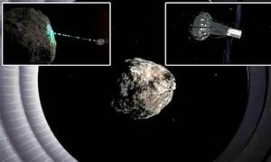 Animation released that shows how Nasa intends to CAPTURE ...