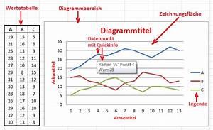 Excel 2010 Lernen
