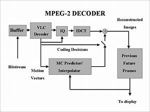 Diagrams Circuit Of Encoder And Decoder  Diagrams  Free Engine Image For User Manual Download