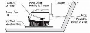 Attwood Bilge Pump Wiring Diagram