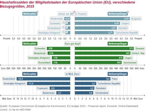 jobmesse deutschland empfängt 1 000 macron will deutschland zahlen lassen solms quot jetzt geht