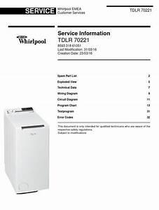 This Is The Original Washing Machine Service Documentation