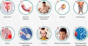 Лидаза для лечения аденомы