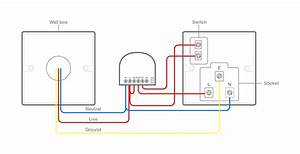Wiring Diagram For 220v Plug
