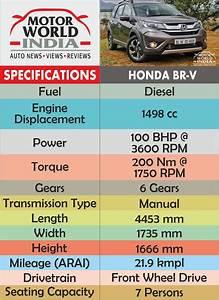 Wiring Diagram Honda Brv
