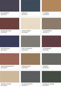 Dulux - 2018 Colour & Decor Trends