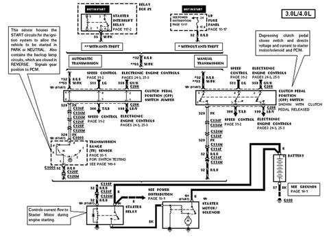 Starter Wiring Diagram Schematic by Starter Keeps Cranking After Car Is Running