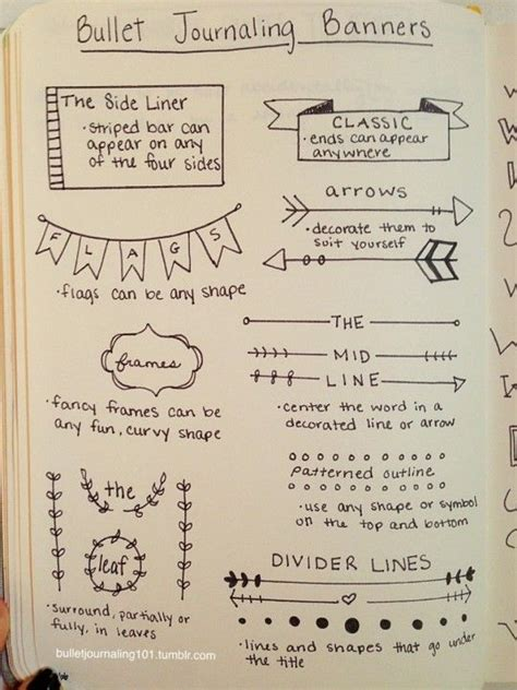studyblr banners tumblr bullet journal ideas pages