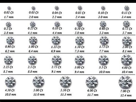 diamond karat chart diamond carat size chart blue nile