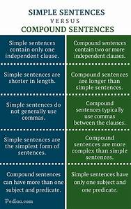 Difference Between Simple And Compound Sentences  U2013 Pediaa Com