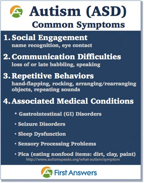 From Autism Checklist To Treatment For Autism  Blog. Safety Driving Signs. Themed Signs. Sale Sign Signs. Infections Signs. Text Form Signs Of Stroke. Traffic Nys Signs. Due Signs. Real World Signs