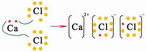Ionic Bond Examples | Chemistry@TutorVista.com