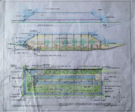 design blueprints sustainable living communities open source blueprints update one community