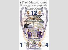 El Real Madrid gana su duodécima Copa de Europa