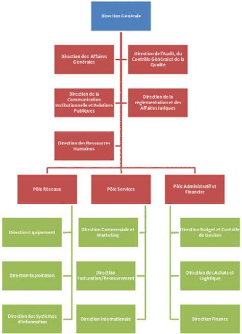 siege mango memoire management d 39 un projet erp harmonisation des systèmes d 39 informations dans le