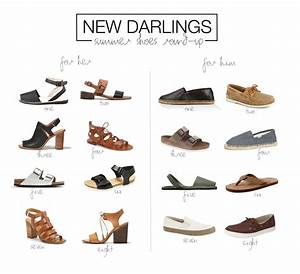 Must Haves Sommer 2015 : june must haves summer shoes new darlings ~ Eleganceandgraceweddings.com Haus und Dekorationen