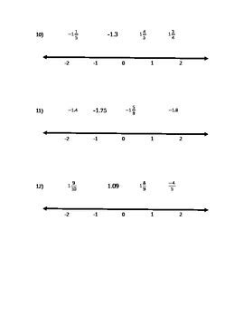 Using a Number Line to Compare Rational Numbers (6th Grade