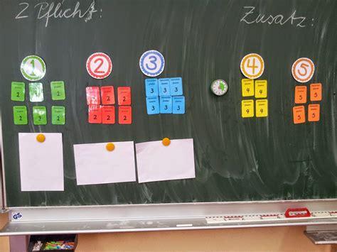 arnienotizblog unterrichtsidee fahrscheinsystem