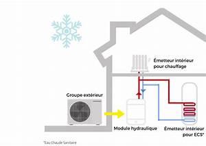 Pac Air Eau : installation de climatisation r versible grasse cannes ~ Melissatoandfro.com Idées de Décoration