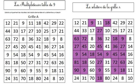 tables de multiplication a imprimer ce2 multiplications ce2 de monsieur mathieu gs cp ce1 ce2 cm1