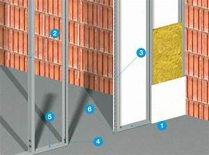 C Profil Trockenbau : verarbeitungs tipps zum thema bau profile ~ A.2002-acura-tl-radio.info Haus und Dekorationen
