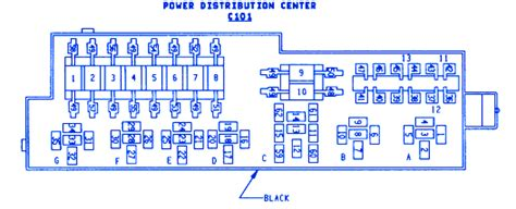 Jeep Wrangler Power Distribution Center Fuse Box