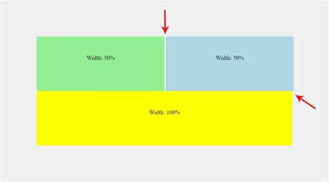 css div inline how to make inline block elements add up to 100 width
