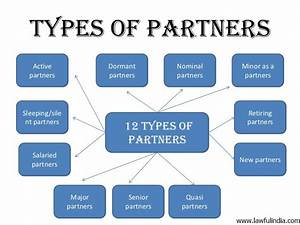 11 Different Types of Partners in Partnership Business