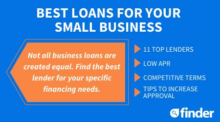 Advertiser disclosure about our rankings. 10 Best Small Business Loans of March 2021   finder.com