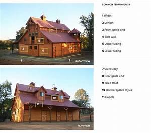 Anatomy Of Exterior Home