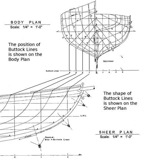 model boat plans     build diy