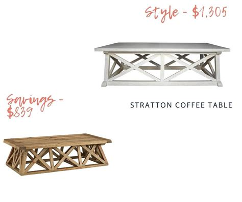 Today i'm going to show you how to style a round coffee table three different. Style vs. Savings: Studio McGee Living Room Look for Less - GATHER HOME AND DESIGN