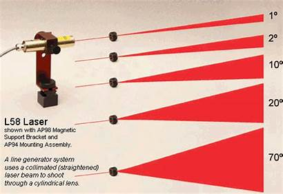 Laser Lasers Tools Line Lens Alignment Cylindrical